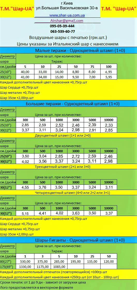 таблица подсчета расхода гелия фото кузовом комплектуются